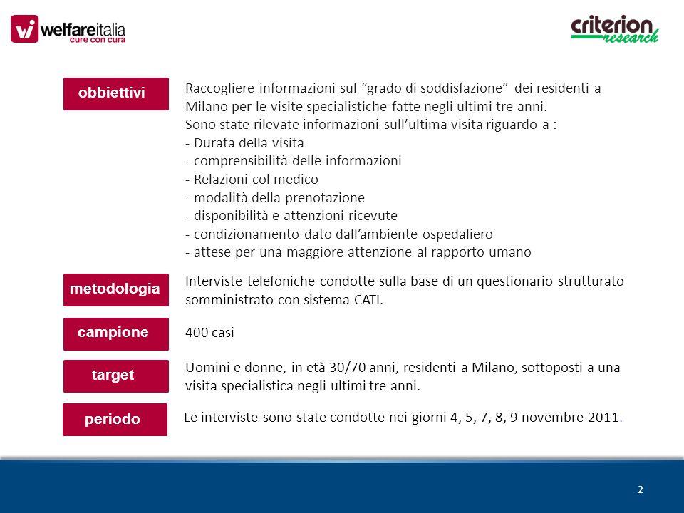 2 obbiettivi Raccogliere informazioni sul grado di soddisfazione dei residenti a Milano per le visite specialistiche fatte negli ultimi tre anni.