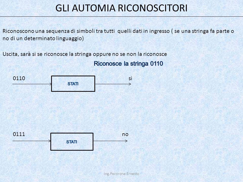 GLI AUTOMIA RICONOSCITORI Riconoscono una sequenza di simboli tra tutti quelli dati in ingresso ( se una stringa fa parte o no di un determinato linguaggio) Uscita, sarà si se riconosce la stringa oppure no se non la riconosce Ing.Pecorone Ernesto 0110si 0111no