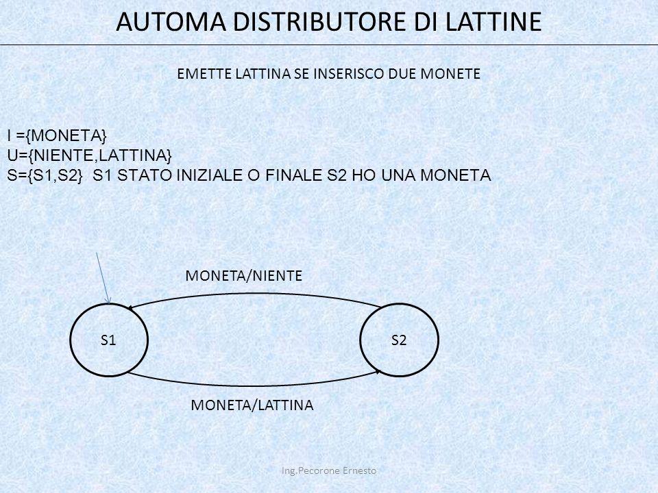 AUTOMA DISTRIBUTORE DI LATTINE I ={MONETA} U={NIENTE,LATTINA} S={S1,S2} S1 STATO INIZIALE O FINALE S2 HO UNA MONETA S1S2 MONETA/NIENTE EMETTE LATTINA SE INSERISCO DUE MONETE MONETA/LATTINA Ing.Pecorone Ernesto