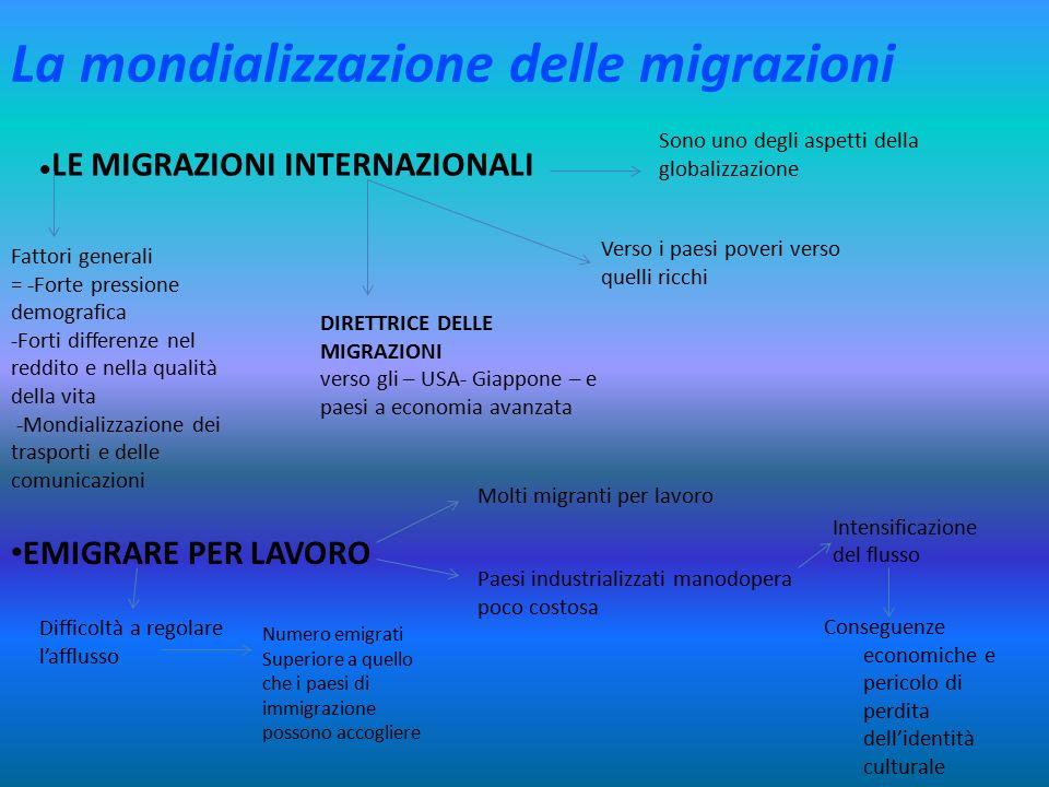 La mondializzazione delle migrazioni LE MIGRAZIONI INTERNAZIONALI Sono uno degli aspetti della globalizzazione Verso i paesi poveri verso quelli ricchi DIRETTRICE DELLE MIGRAZIONI verso gli – USA- Giappone – e paesi a economia avanzata Fattori generali = -Forte pressione demografica -Forti differenze nel reddito e nella qualità della vita -Mondializzazione dei trasporti e delle comunicazioni EMIGRARE PER LAVORO Molti migranti per lavoro Paesi industrializzati manodopera poco costosa Intensificazione del flusso Conseguenze economiche e pericolo di perdita dell'identità culturale Difficoltà a regolare l'afflusso Numero emigrati Superiore a quello che i paesi di immigrazione possono accogliere