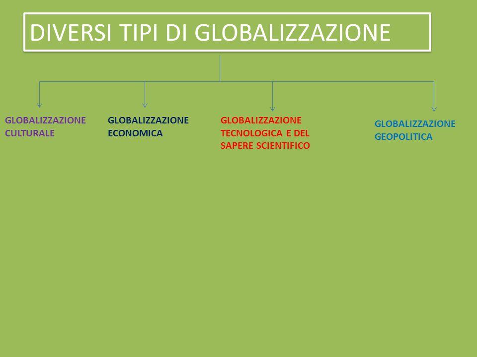DIVERSI TIPI DI GLOBALIZZAZIONE GLOBALIZZAZIONE CULTURALE GLOBALIZZAZIONE ECONOMICA GLOBALIZZAZIONE TECNOLOGICA E DEL SAPERE SCIENTIFICO GLOBALIZZAZIONE GEOPOLITICA