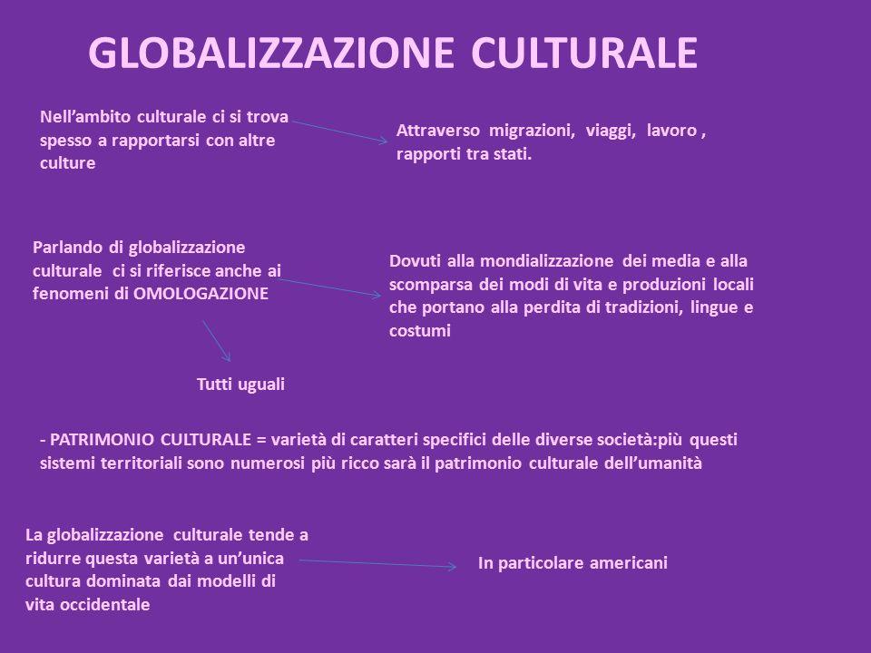 GLOBALIZZAZIONE CULTURALE Nell'ambito culturale ci si trova spesso a rapportarsi con altre culture Attraverso migrazioni, viaggi, lavoro, rapporti tra stati.