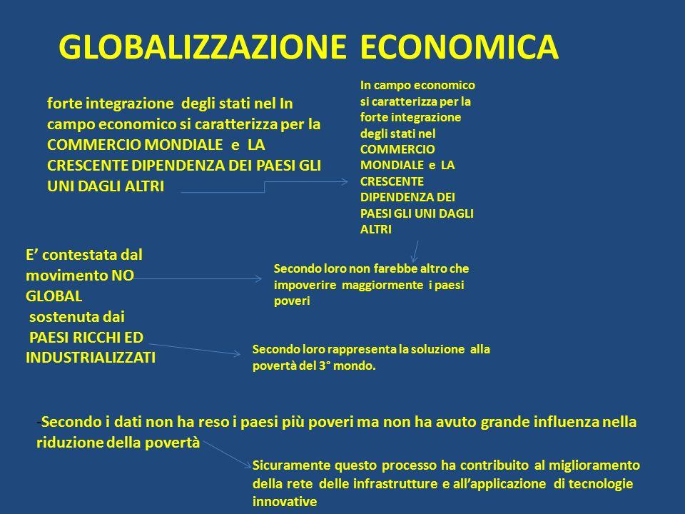 GLOBALIZZAZIONE ECONOMICA forte integrazione degli stati nel In campo economico si caratterizza per la COMMERCIO MONDIALE e LA CRESCENTE DIPENDENZA DEI PAESI GLI UNI DAGLI ALTRI In campo economico si caratterizza per la forte integrazione degli stati nel COMMERCIO MONDIALE e LA CRESCENTE DIPENDENZA DEI PAESI GLI UNI DAGLI ALTRI E' contestata dal movimento NO GLOBAL sostenuta dai PAESI RICCHI ED INDUSTRIALIZZATI Secondo loro non farebbe altro che impoverire maggiormente i paesi poveri Secondo loro rappresenta la soluzione alla povertà del 3° mondo.
