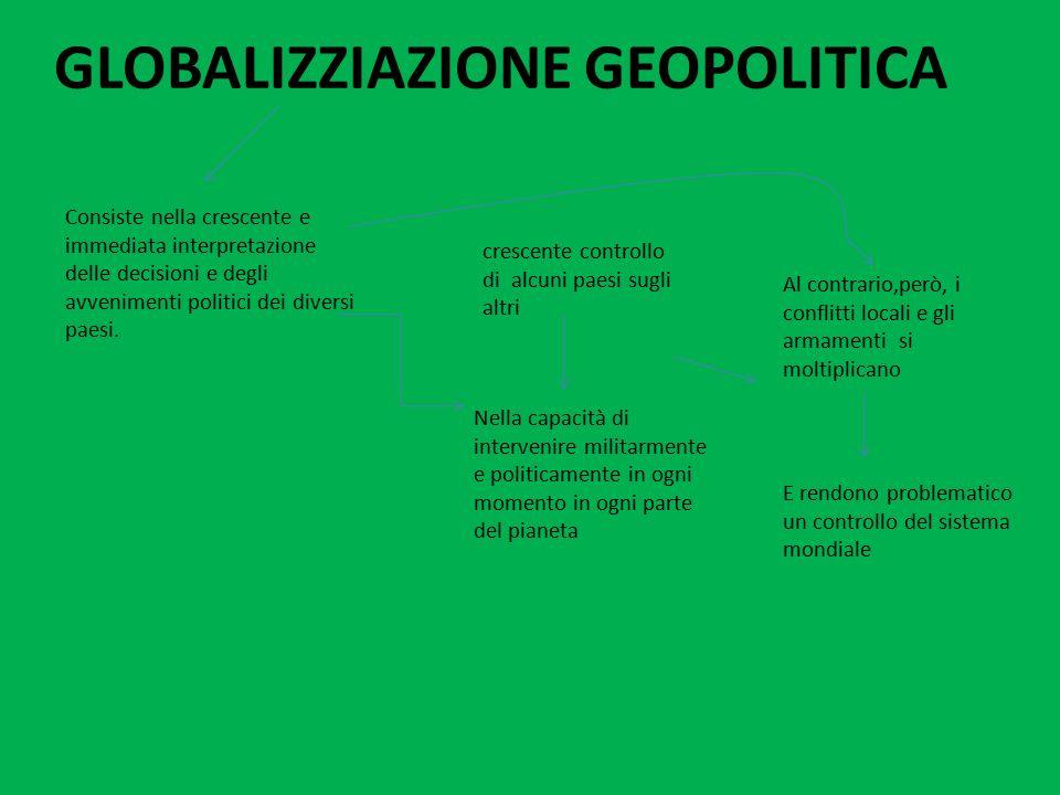 GLOBALIZZIAZIONE GEOPOLITICA Consiste nella crescente e immediata interpretazione delle decisioni e degli avvenimenti politici dei diversi paesi.