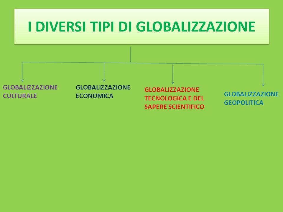 I DIVERSI TIPI DI GLOBALIZZAZIONE GLOBALIZZAZIONE CULTURALE GLOBALIZZAZIONE ECONOMICA GLOBALIZZAZIONE TECNOLOGICA E DEL SAPERE SCIENTIFICO GLOBALIZZAZ