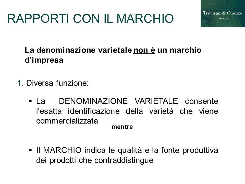 RAPPORTI CON IL MARCHIO La denominazione varietale non è un marchio d'impresa 1.