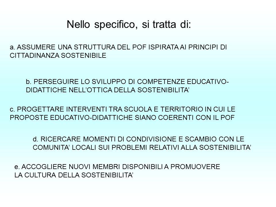 DALLA CARTA DELLA TERRA AL POF SOSTENIBILITA' NELLA PIANIFICAZIONE EDUCATIVO-DIDATTICA significa MAGGIOR CONSAPEVOLEZZA nelle SCELTE: EDUCATIVE (SISTEMA VALORIALE, IDEA DI PERSONA) ORGANIZZATIVE (TEMPI,SPAZI, RETI COL TERRITORIO …) CURRICOLARI (SVILUPPO DI COMPETENZE ESISTENZIALI.