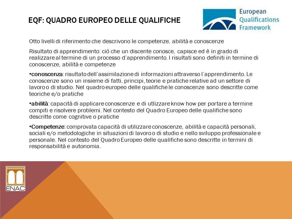 EQF: QUADRO EUROPEO DELLE QUALIFICHE Otto livelli di riferimento che descrivono le competenze, abilità e conoscenze Risultato di apprendimento: ciò che un discente conosce, capisce ed è in grado di realizzare al termine di un processo d'apprendimento.