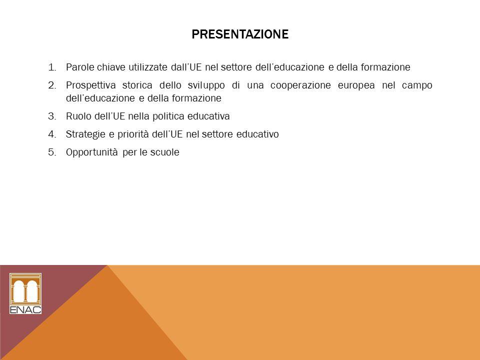 AZIONI CHIAVE DEL PROGRAMMA ERASMUS + Attività finanziabili Azione chiave 1 Mobilità individuale di apprendimento Azione chiave 2: Cooperazione per l'innovazione e le buone pratiche Azione chiave 3 Sostegno alla riforma delle politiche Mobilità degli individui nel campo dell'istruzione, formazione e gioventù Diplomi congiunti di Master Mobilità di studenti con Diploma di Master attraverso la Garanzia per i prestiti Partenariati strategici Alleanze per la conoscenza Alleanze per le abilità settoriali Piattaforme tecnologiche (eTwinning, EPAL, ecc ) Capacità istituzionale nel campo dell'Alta formazione e della Gioventù Conoscenze nel campo dell'istruzione, formazione e gioventù Iniziative prospettiche Supporto agli strumenti di politica Europea (ECVET, EQF, ECTS, EQUAVET, Europass, Youthpass) Cooperazione con organismi internazionali Dialogo con gli stakeholder
