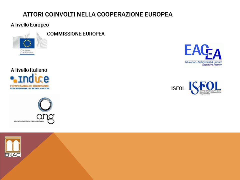 ATTORI COINVOLTI NELLA COOPERAZIONE EUROPEA A livello Europeo COMMISSIONE EUROPEA A livello Italiano ISFOL