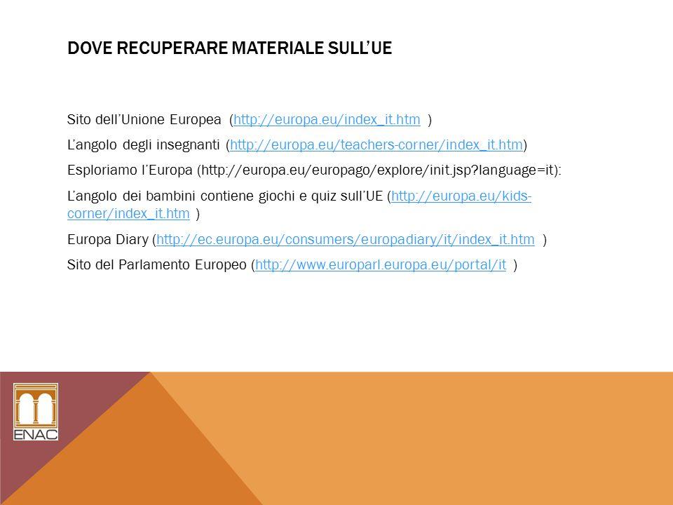 DOVE RECUPERARE MATERIALE SULL'UE Sito dell'Unione Europea (http://europa.eu/index_it.htm )http://europa.eu/index_it.htm L'angolo degli insegnanti (http://europa.eu/teachers-corner/index_it.htm)http://europa.eu/teachers-corner/index_it.htm Esploriamo l'Europa (http://europa.eu/europago/explore/init.jsp?language=it): L'angolo dei bambini contiene giochi e quiz sull'UE (http://europa.eu/kids- corner/index_it.htm )http://europa.eu/kids- corner/index_it.htm Europa Diary (http://ec.europa.eu/consumers/europadiary/it/index_it.htm )http://ec.europa.eu/consumers/europadiary/it/index_it.htm Sito del Parlamento Europeo (http://www.europarl.europa.eu/portal/it )http://www.europarl.europa.eu/portal/it