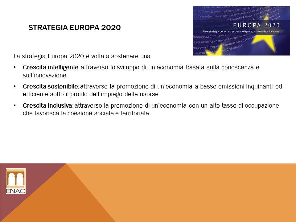 STRATEGIA EUROPA 2020 La strategia Europa 2020 è volta a sostenere una: Crescita intelligente: attraverso lo sviluppo di un'economia basata sulla conoscenza e sull'innovazione Crescita sostenibile: attraverso la promozione di un'economia a basse emissioni inquinanti ed efficiente sotto il profilo dell'impiego delle risorse Crescita inclusiva: attraverso la promozione di un'economia con un alto tasso di occupazione che favorisca la coesione sociale e territoriale