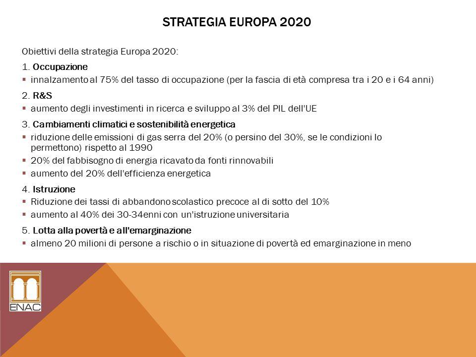 7 INIZIATIVE FARO DELLA STRATEGIA EUROPA 2020 Unione dell'innovazione: migliorare l'accesso e l'utilizzo dei finanziamenti per la ricerca e l'innovazione, sviluppando idee innovative che possano produrre nuovi prodotti e servizi utili per stimolare la crescita e l'occupazione Youth on the move: migliorare l'efficienza dei sistemi di insegnamento e agevolare l'ingresso dei giovani nel mercato del lavoro Agenda digitale europea: accelerare la diffusione delle Tecnologie dell'Informazione e Counicazione Europa Efficiente sotto il profilo delle risorse: contribuire a scindere la crescita economia dal consumo delle risorse, favorire il passaggio a un'economia a basse emissioni di carbonio Una politica industriale per l'era della globalizzazione: favorire lo sviluppo di una base industriale solida e sostenibile in grado di competere su scala mondiale Agenda per nuove competenze e nuovi lavori: modernizzare i mercati del lavoro e consentire alle persone di migliorare le proprie competenze durante tutto l'arco della vita al fine di aumentare la partecipazione al mercato del lavoro Piattaforma Europea contro la povertà : garantire coesione sociale e territoriale in modotale che i benefici della crescita e i posti di lavoro siano equamente distribuiti e che le persone vittime di povertà e esclusione sociale possano vivere in condizioni dignitose e partecipare attivamente all'interno della società