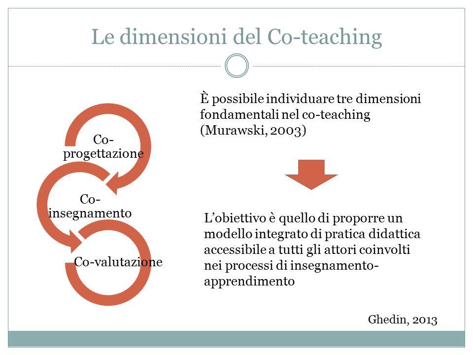 Le dimensioni del Co-teaching Co- progettazione Co- insegnamento Co-valutazione È possibile individuare tre dimensioni fondamentali nel co-teaching (Murawski, 2003) L'obiettivo è quello di proporre un modello integrato di pratica didattica accessibile a tutti gli attori coinvolti nei processi di insegnamento- apprendimento Ghedin, 2013