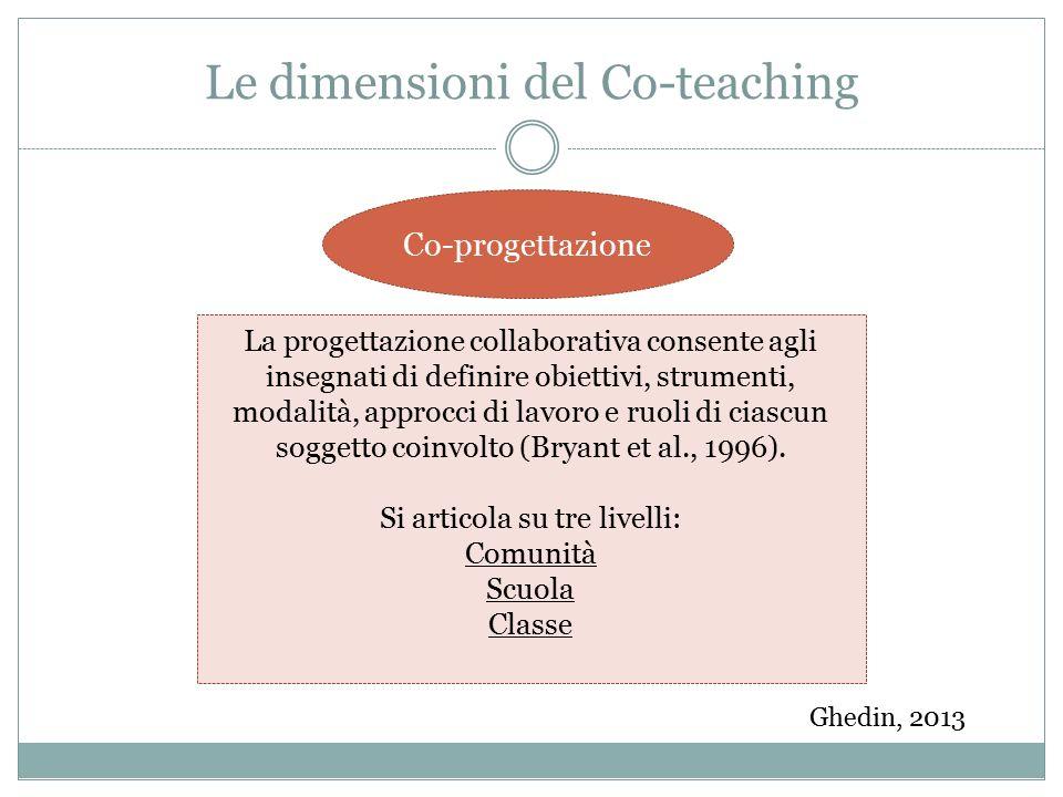 Le dimensioni del Co-teaching Co-progettazione La progettazione collaborativa consente agli insegnati di definire obiettivi, strumenti, modalità, approcci di lavoro e ruoli di ciascun soggetto coinvolto (Bryant et al., 1996).
