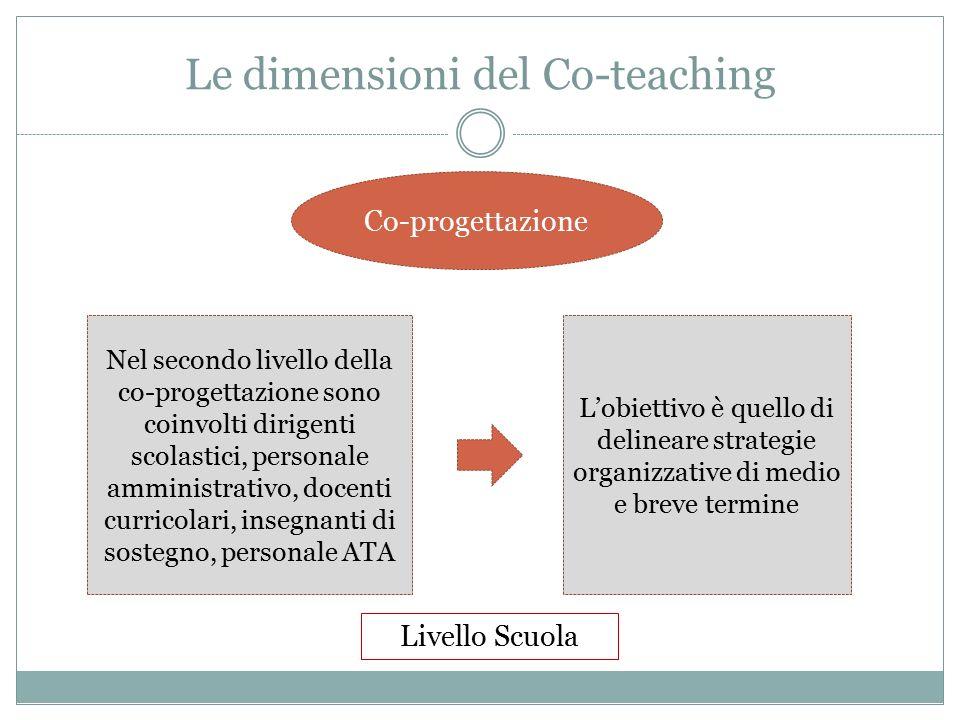 Le dimensioni del Co-teaching Co-progettazione Nel secondo livello della co-progettazione sono coinvolti dirigenti scolastici, personale amministrativo, docenti curricolari, insegnanti di sostegno, personale ATA L'obiettivo è quello di delineare strategie organizzative di medio e breve termine Livello Scuola