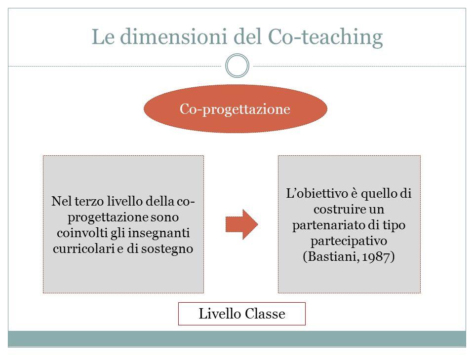 Le dimensioni del Co-teaching Co-progettazione Nel terzo livello della co- progettazione sono coinvolti gli insegnanti curricolari e di sostegno L'obiettivo è quello di costruire un partenariato di tipo partecipativo (Bastiani, 1987) Livello Classe