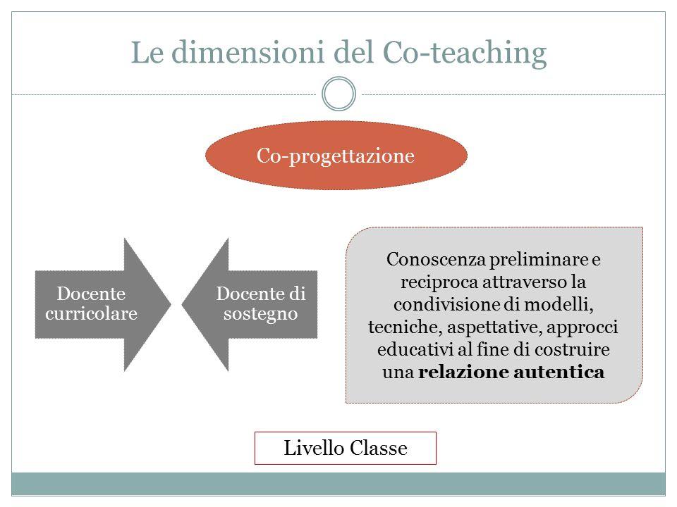 Le dimensioni del Co-teaching Co-progettazione Livello Classe Docente curricolare Docente di sostegno Conoscenza preliminare e reciproca attraverso la condivisione di modelli, tecniche, aspettative, approcci educativi al fine di costruire una relazione autentica