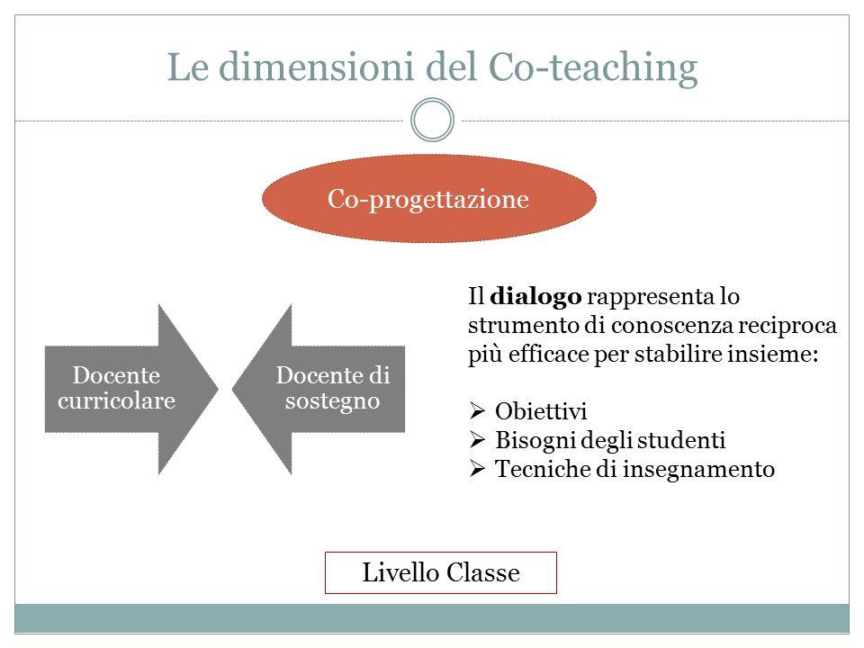 Le dimensioni del Co-teaching Co-progettazione Livello Classe Docente curricolare Docente di sostegno Il dialogo rappresenta lo strumento di conoscenza reciproca più efficace per stabilire insieme:  Obiettivi  Bisogni degli studenti  Tecniche di insegnamento