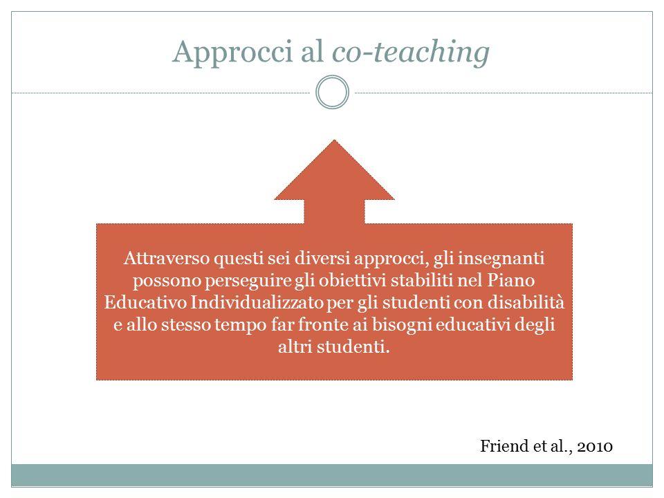 Approcci al co-teaching Attraverso questi sei diversi approcci, gli insegnanti possono perseguire gli obiettivi stabiliti nel Piano Educativo Individualizzato per gli studenti con disabilità e allo stesso tempo far fronte ai bisogni educativi degli altri studenti.