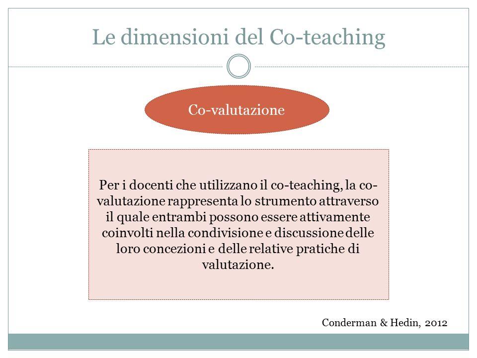 Le dimensioni del Co-teaching Co-valutazione Per i docenti che utilizzano il co-teaching, la co- valutazione rappresenta lo strumento attraverso il quale entrambi possono essere attivamente coinvolti nella condivisione e discussione delle loro concezioni e delle relative pratiche di valutazione.