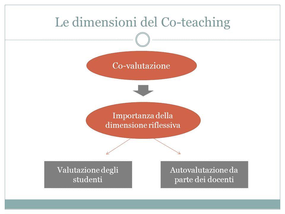 Le dimensioni del Co-teaching Co-valutazione Importanza della dimensione riflessiva Valutazione degli studenti Autovalutazione da parte dei docenti