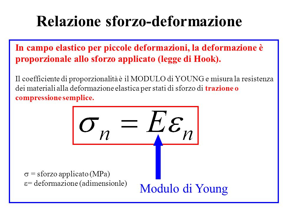 Relazione sforzo-deformazione In campo elastico per piccole deformazioni, la deformazione è proporzionale allo sforzo applicato (legge di Hook). Il co