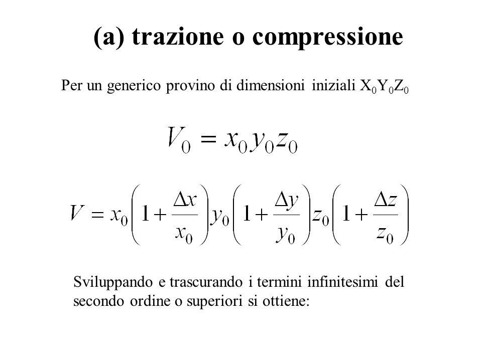 (a) trazione o compressione Per un generico provino di dimensioni iniziali X 0 Y 0 Z 0 Sviluppando e trascurando i termini infinitesimi del secondo or