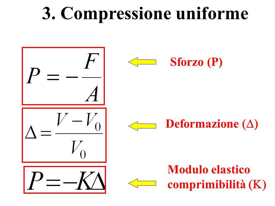 3. Compressione uniforme Sforzo (P) Deformazione  Modulo elastico comprimibilità 