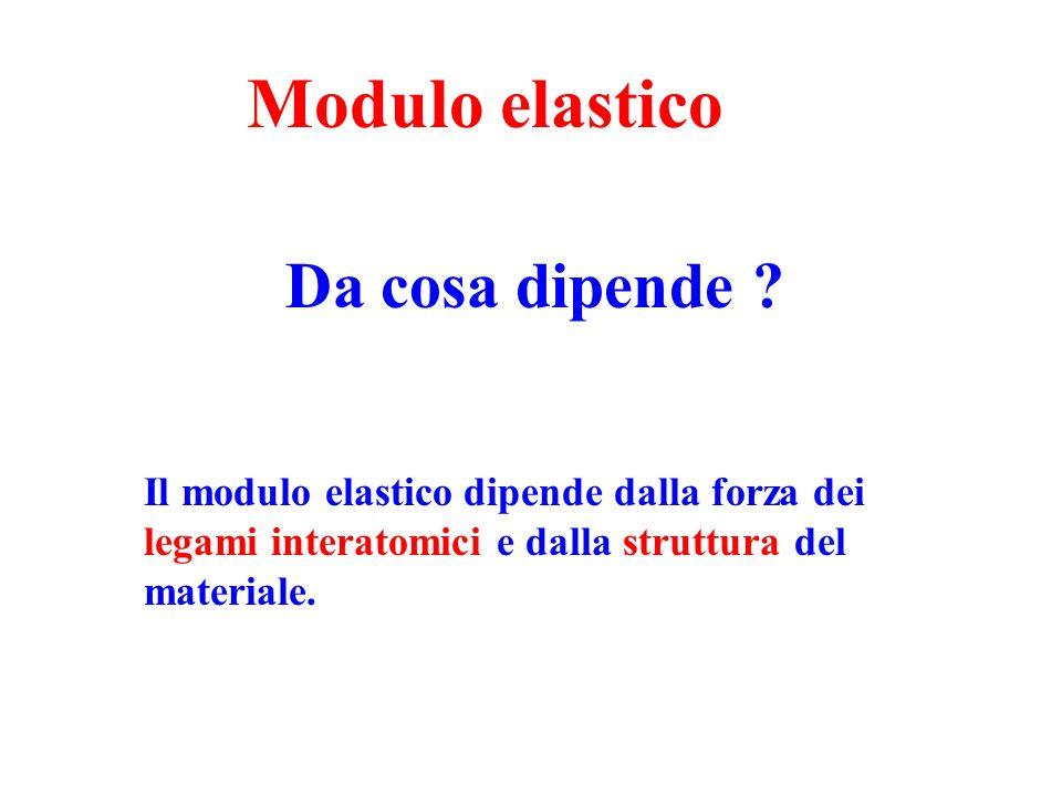 Il modulo elastico dipende dalla forza dei legami interatomici e dalla struttura del materiale. Modulo elastico Da cosa dipende ?