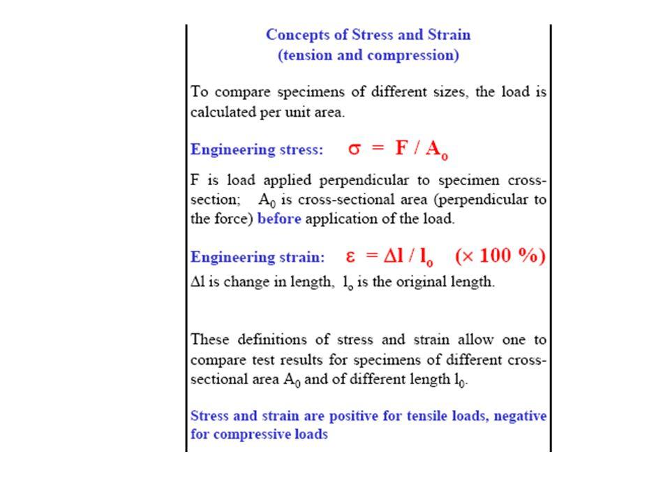 Valori del modulo di Young (E) La deformazione che un materiale subisce dipende dal tipo di materiale.