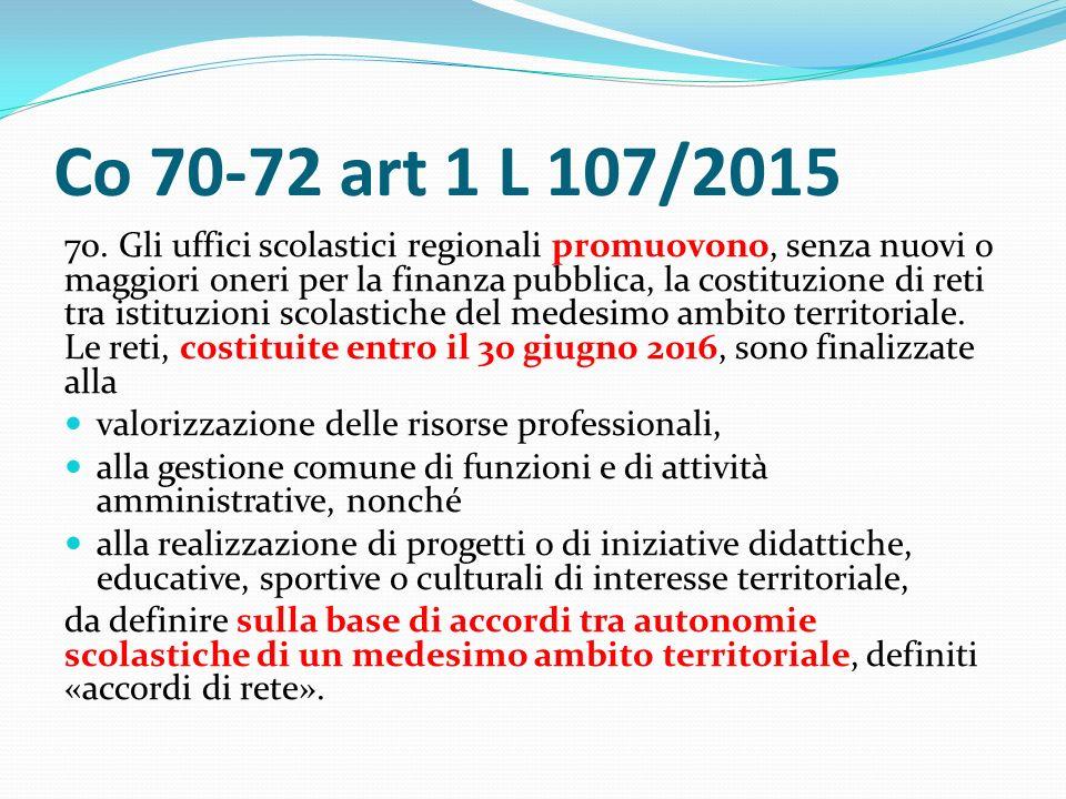Co 70-72 art 1 L 107/2015 70.