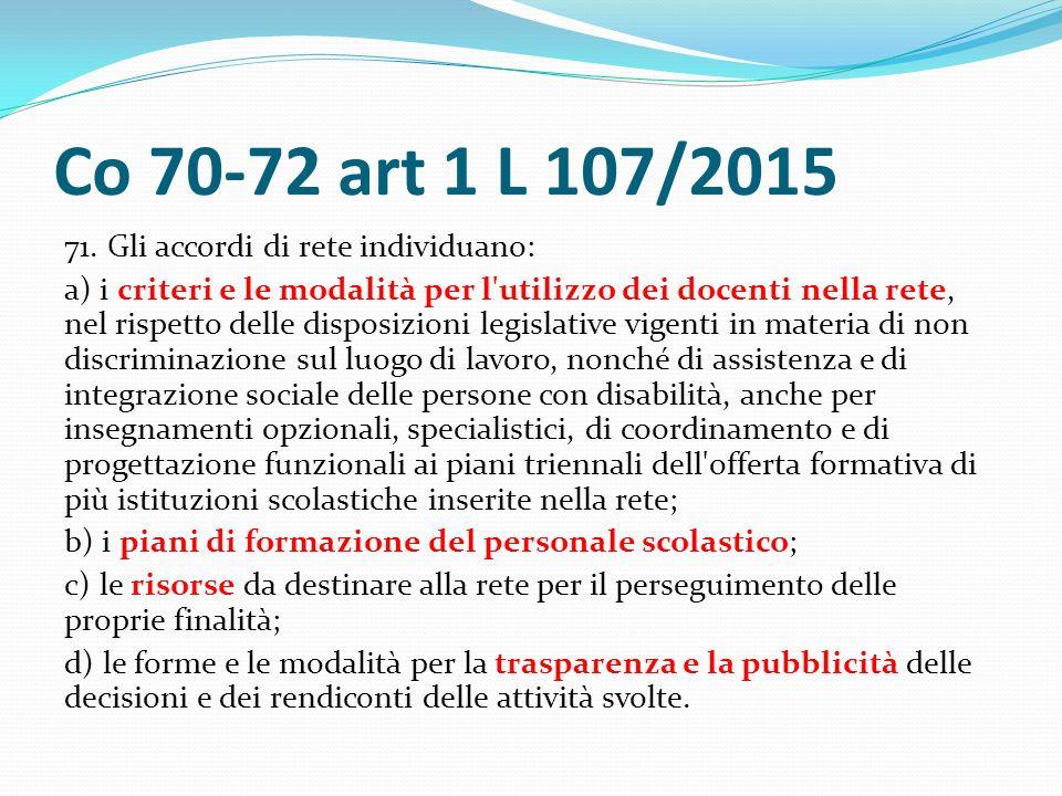 Co 70-72 art 1 L 107/2015 71.