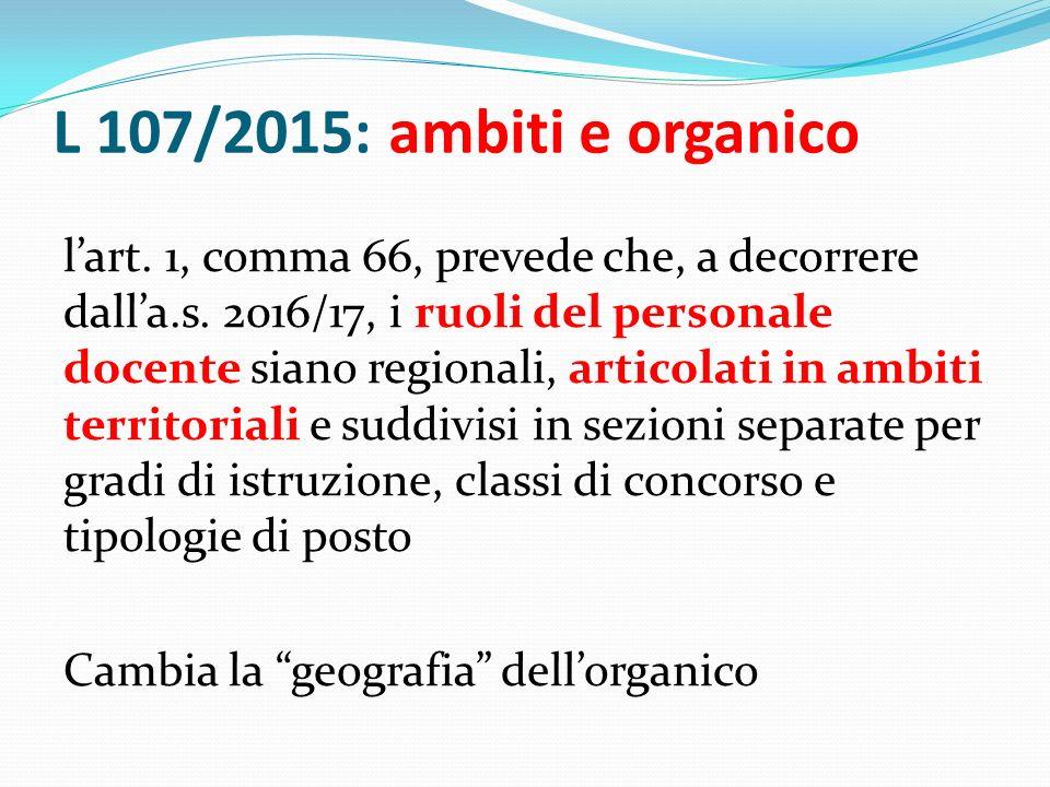 L 107/2015: ambiti e organico l'art. 1, comma 66, prevede che, a decorrere dall'a.s.