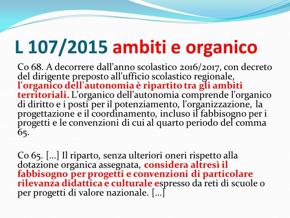 L 107/2015 ambiti e organico Co 68.