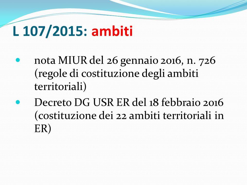 L 107/2015: ambiti nota MIUR del 26 gennaio 2016, n.