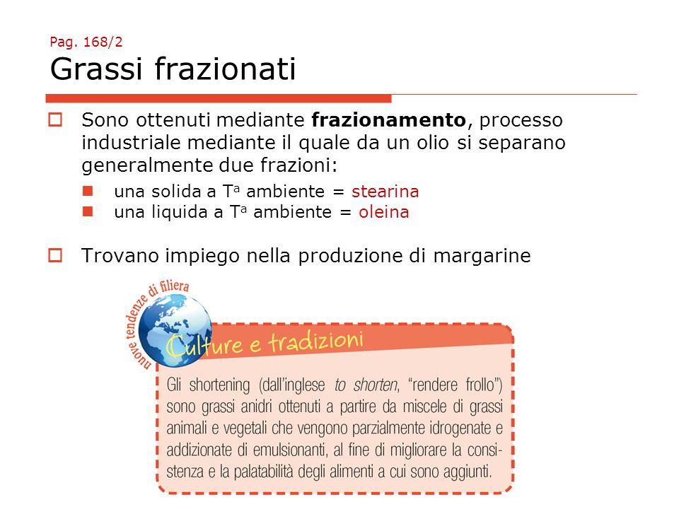 Pag. 168/2 Grassi frazionati  Sono ottenuti mediante frazionamento, processo industriale mediante il quale da un olio si separano generalmente due fr
