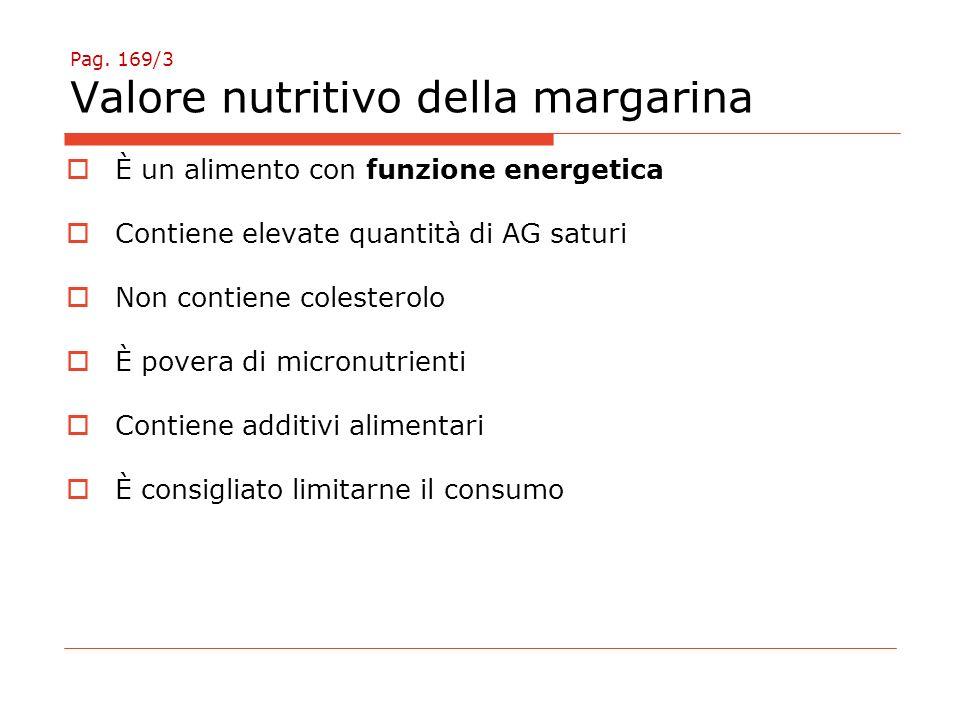 Pag. 169/3 Valore nutritivo della margarina  È un alimento con funzione energetica  Contiene elevate quantità di AG saturi  Non contiene colesterol