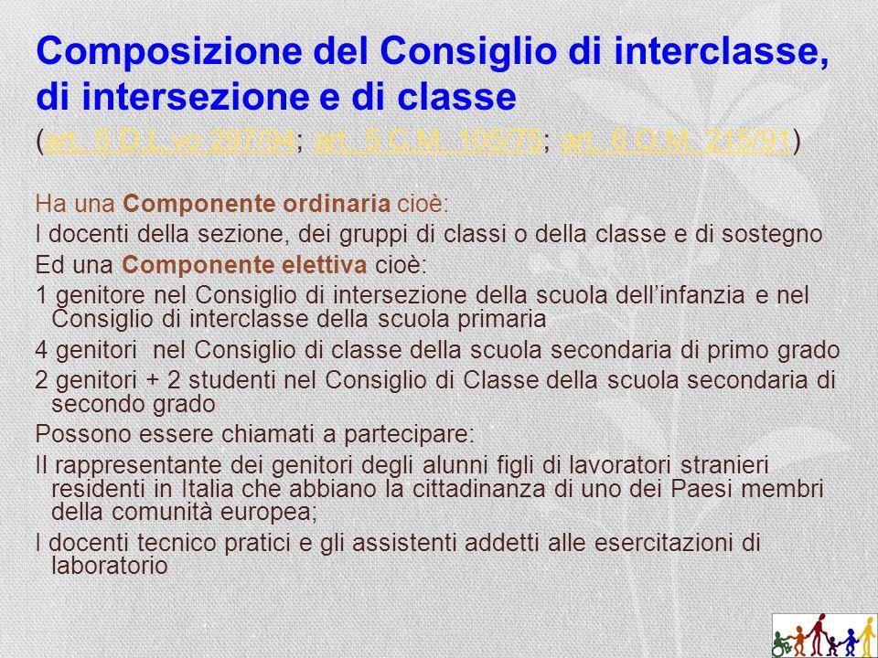 Composizione del Consiglio di interclasse, di intersezione e di classe (art.