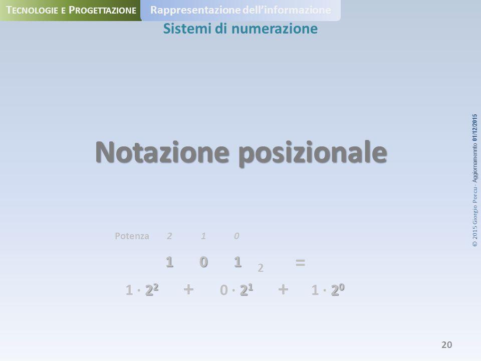 © 2015 Giorgio Porcu - Aggiornamennto 01/12/2015 T ECNOLOGIE E P ROGETTAZIONE Rappresentazione dell'informazione Sistemi di numerazione 20 Notazione posizionale 101 = 2 2 1 · 2 2 + 2 1 0 · 2 1 2 0 1 · 2 0 + 012Potenza 2