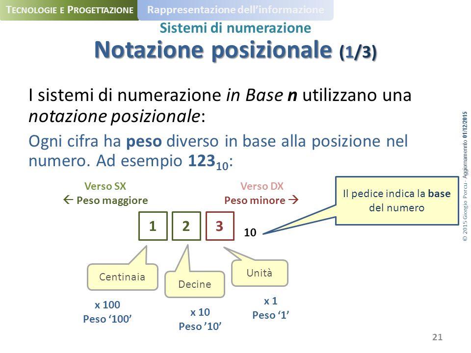 © 2015 Giorgio Porcu - Aggiornamennto 01/12/2015 T ECNOLOGIE E P ROGETTAZIONE Rappresentazione dell'informazione Sistemi di numerazione I sistemi di numerazione in Base n utilizzano una notazione posizionale: Ogni cifra ha peso diverso in base alla posizione nel numero.