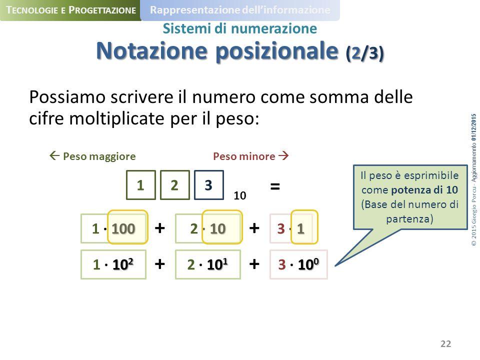 © 2015 Giorgio Porcu - Aggiornamennto 01/12/2015 T ECNOLOGIE E P ROGETTAZIONE Rappresentazione dell'informazione Sistemi di numerazione Possiamo scrivere il numero come somma delle cifre moltiplicate per il peso: 123 Peso minore  Peso maggiore = 100 1 · 100 + 10 2 · 10 1 3 · 1 + 10 2 1 · 10 2 + 10 1 2 · 10 1 10 0 3 · 10 0 + Il peso è esprimibile come potenza di 10 (Base del numero di partenza) 10 22 Notazione posizionale (2/3)