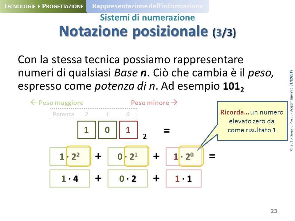 © 2015 Giorgio Porcu - Aggiornamennto 01/12/2015 T ECNOLOGIE E P ROGETTAZIONE Rappresentazione dell'informazione Sistemi di numerazione Con la stessa tecnica possiamo rappresentare numeri di qualsiasi Base n.