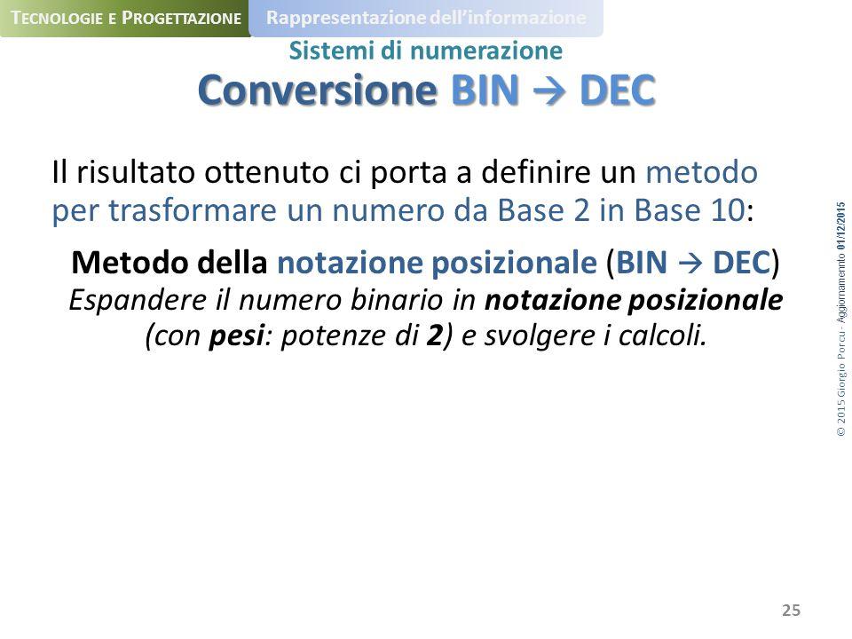 © 2015 Giorgio Porcu - Aggiornamennto 01/12/2015 T ECNOLOGIE E P ROGETTAZIONE Rappresentazione dell'informazione Sistemi di numerazione Il risultato ottenuto ci porta a definire un metodo per trasformare un numero da Base 2 in Base 10: Metodo della notazione posizionale (BIN  DEC) Espandere il numero binario in notazione posizionale (con pesi: potenze di 2) e svolgere i calcoli.