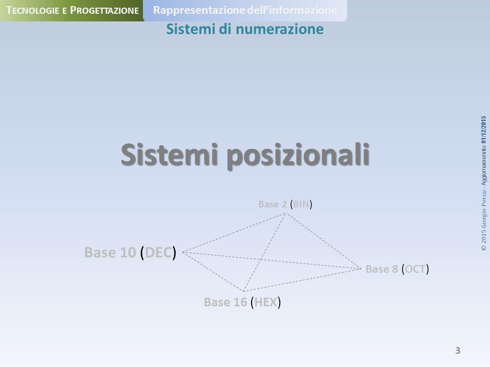 © 2015 Giorgio Porcu - Aggiornamennto 01/12/2015 T ECNOLOGIE E P ROGETTAZIONE Rappresentazione dell'informazione Sistemi di numerazione 3 Sistemi posizionali Base 2 (BIN) Base 8 (OCT) Base 16 (HEX) Base 10 (DEC)