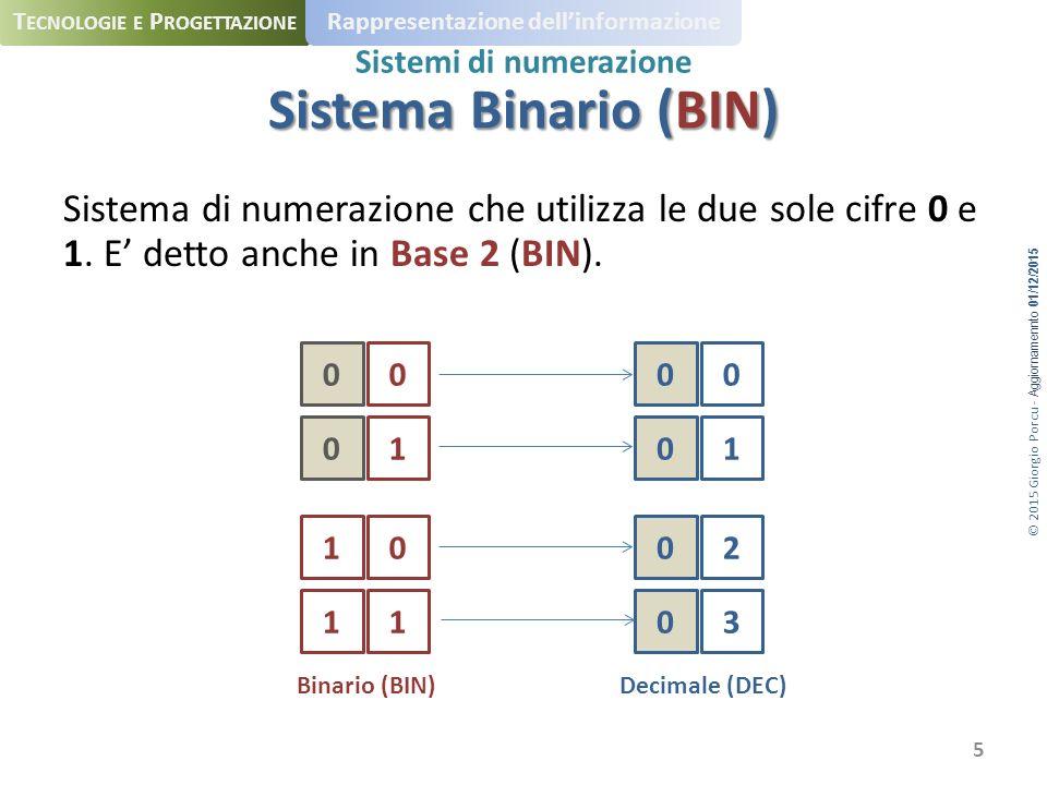 © 2015 Giorgio Porcu - Aggiornamennto 01/12/2015 T ECNOLOGIE E P ROGETTAZIONE Rappresentazione dell'informazione Sistemi di numerazione Sistema di numerazione che utilizza le due sole cifre 0 e 1.