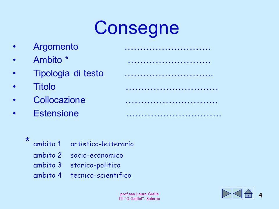 prof.ssa Laura Grella ITI G.Galilei - Salerno 4 Consegne Argomento ……………………….