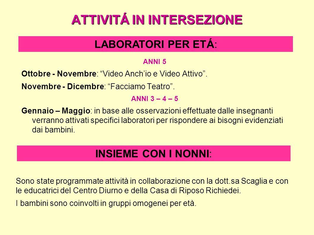 ATTIVITÁ IN INTERSEZIONE ANNI 5 Ottobre - Novembre: Video Anch'io e Video Attivo .
