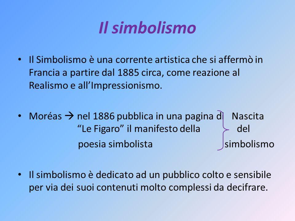 Il simbolismo Il Simbolismo è una corrente artistica che si affermò in Francia a partire dal 1885 circa, come reazione al Realismo e allImpressionismo.