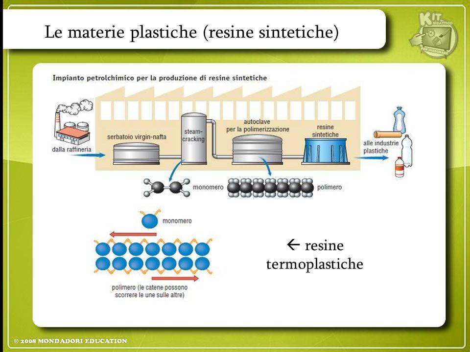 Le materie plastiche (resine sintetiche)  resine termoplastiche